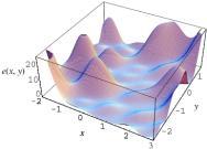 Optimisation de grande taille sans d�riv�s (Large-scale derivate-free optimization)